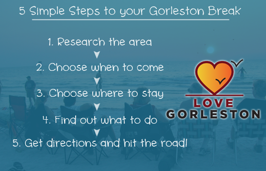 Announcement: How to come on a holiday or short break in Gorleston
